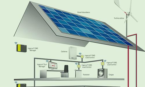 Sistemas Fotovoltaicos híbridos.